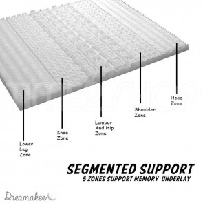 5 Zone Memory Foam Underlay with Removable Bamboo Cover